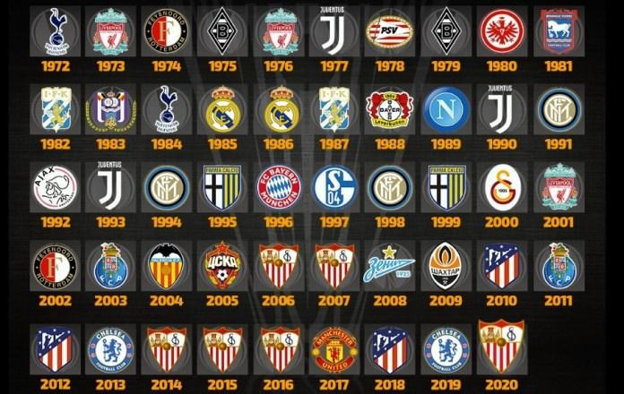 Todos los Campeones de la Europa League en la Historia