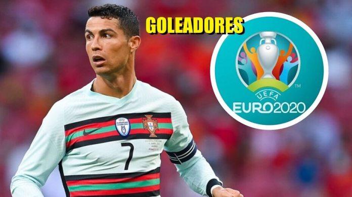 Tabla de Goleadores Eurocopa 2021