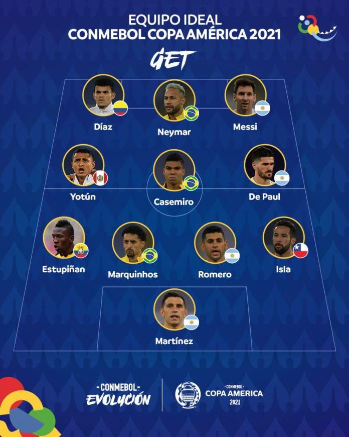 Equipo ideal Copa América 2021