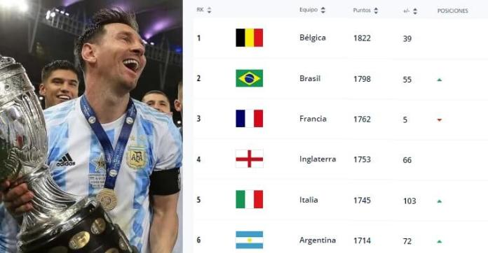 Ranking FIFA Selecciones 2021