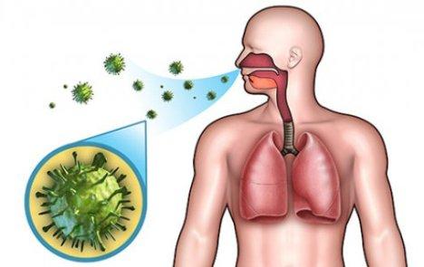 zaturre 005 - What Are The Symptoms Of Pneumonia?