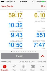 Tuesday's Run