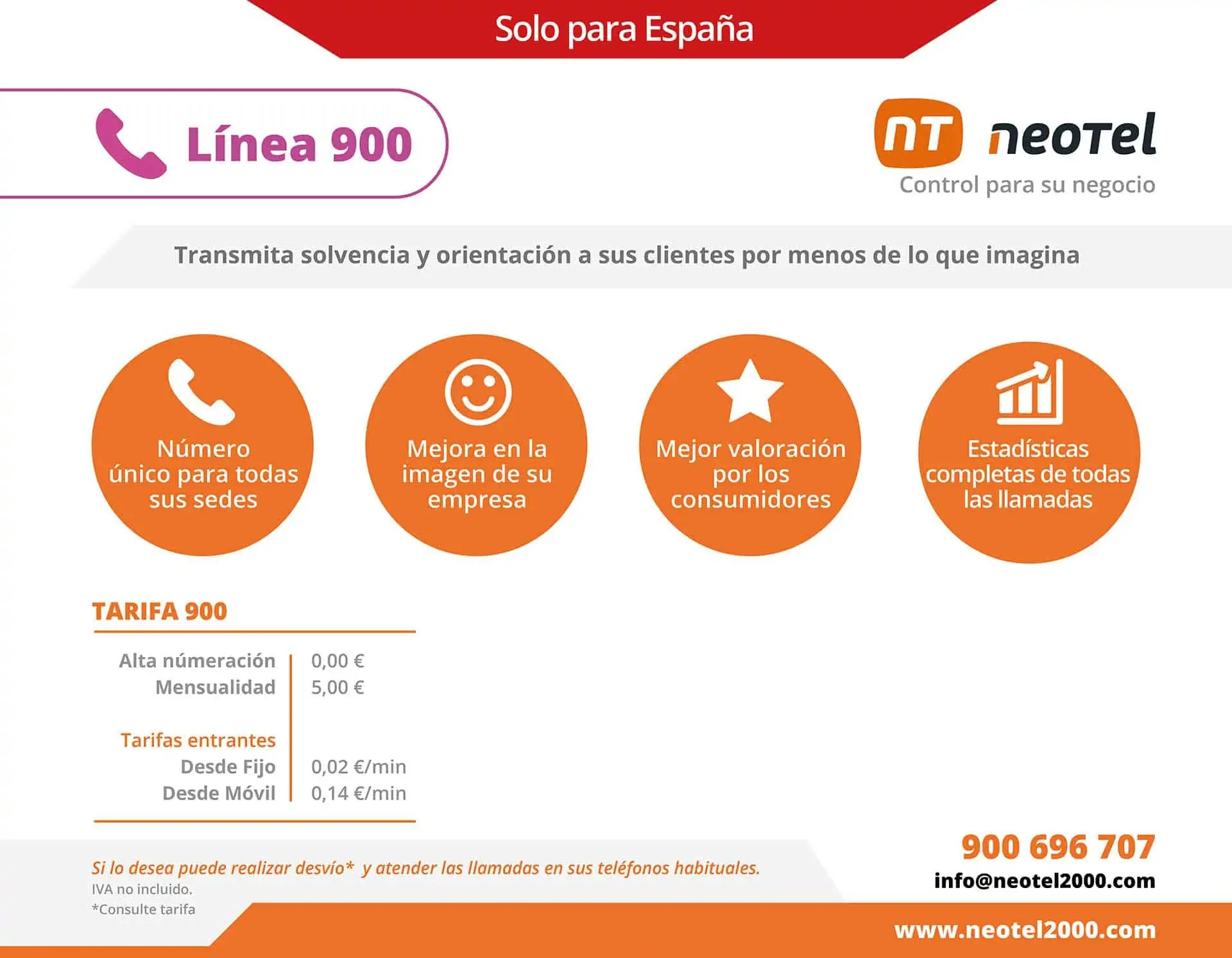 línea 900