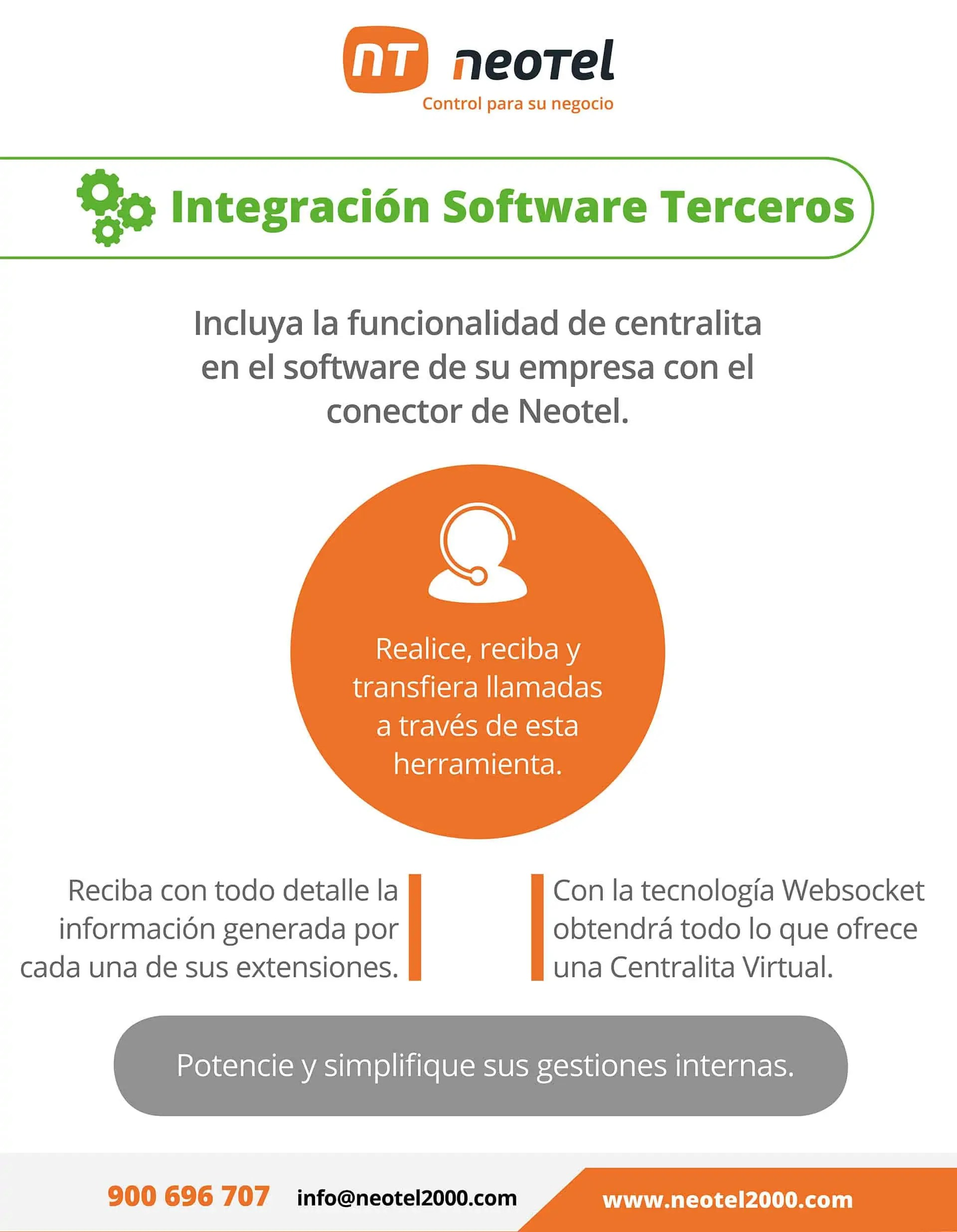 integrar centralita virtual con software de terceros