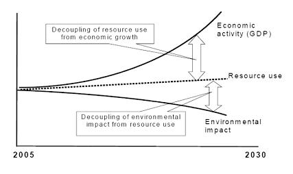 Tabla exigencias medioambientales tarima tecnica exterior