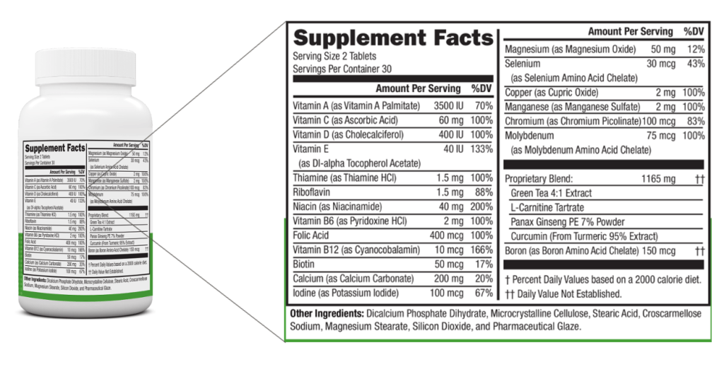 NeoVitin Original Formula Multivitamin Nutrition Facts Label
