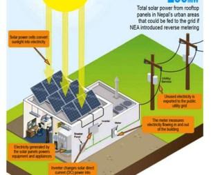 solar_grid