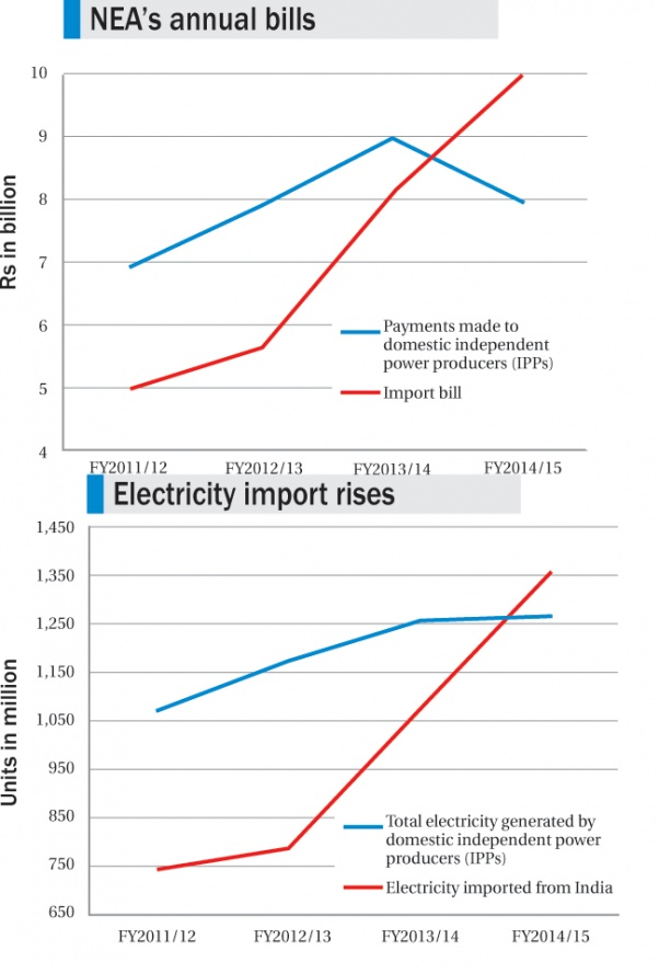 electricity_Import