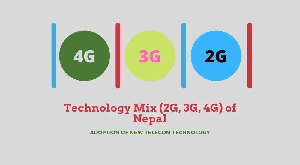 4G 3G 2G technology adoption in Nepal