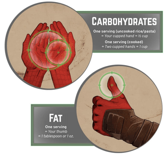Remember these are your servings of carbs and fat!