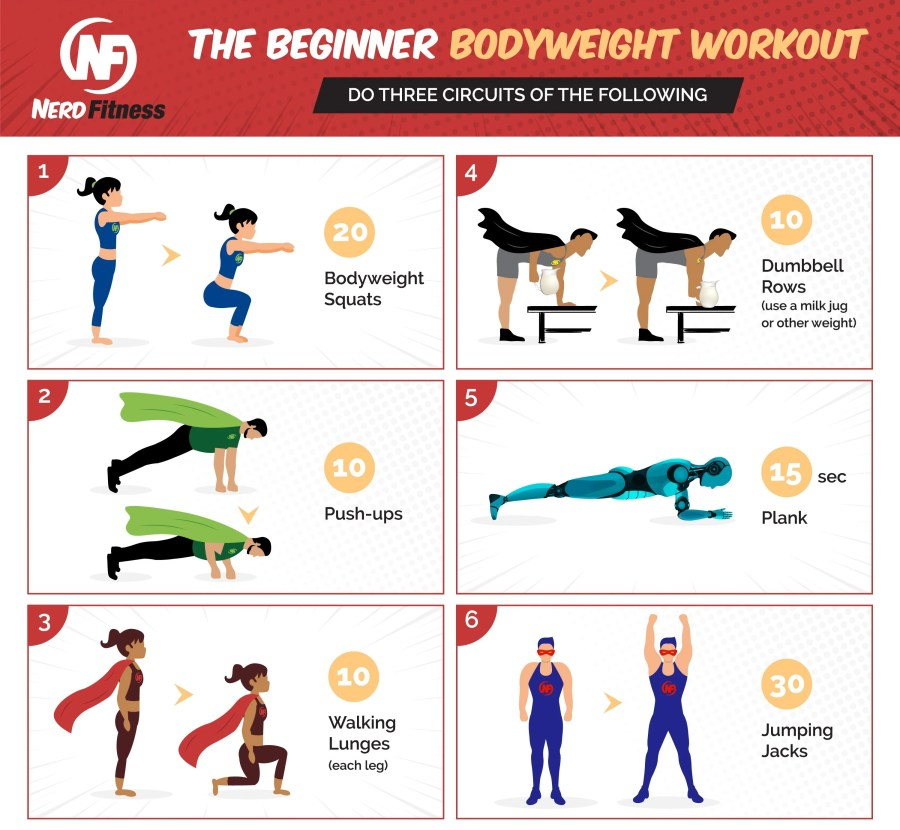 An infographic of the Beginner Bodyweight Workout