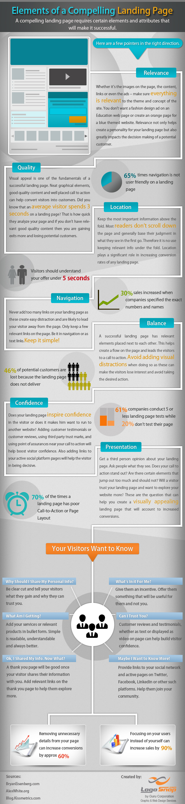 good-landing-page-infographic