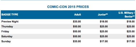 sdcc 2015 ticket prices