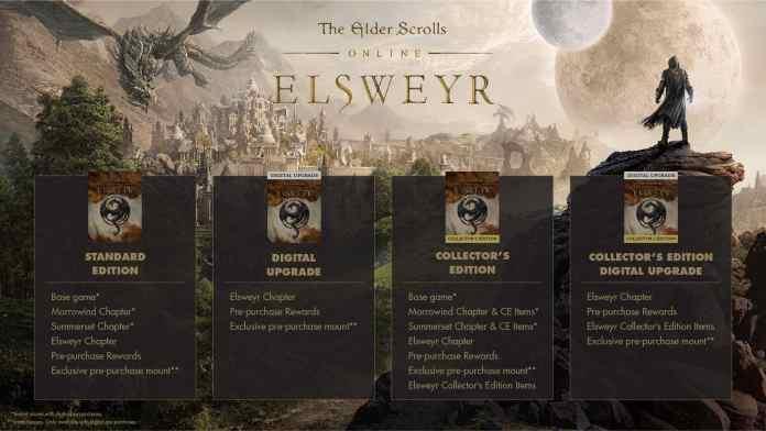 elsweyr preorder acquisto edizioni espansione eso