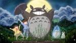 Studio Ghibli, Totoro previsto il parco a tema nel 2022