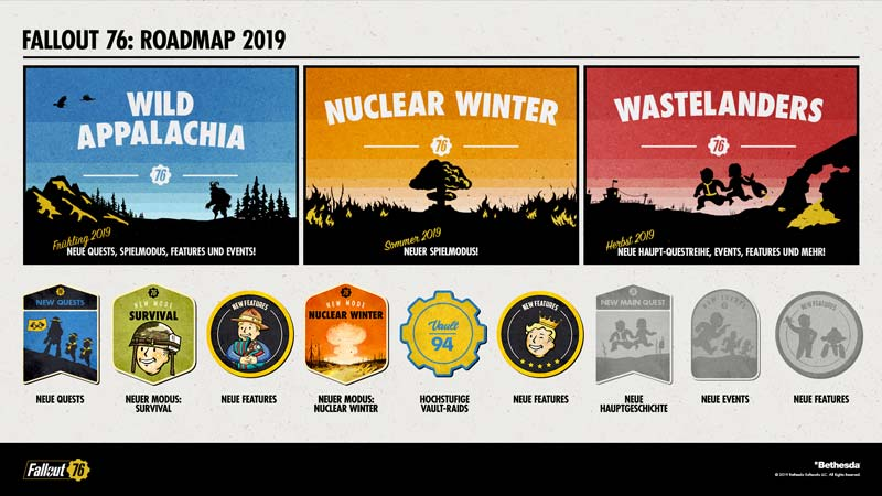FALLOUT 76 - 100 TAGE, ROADMAP 2019
