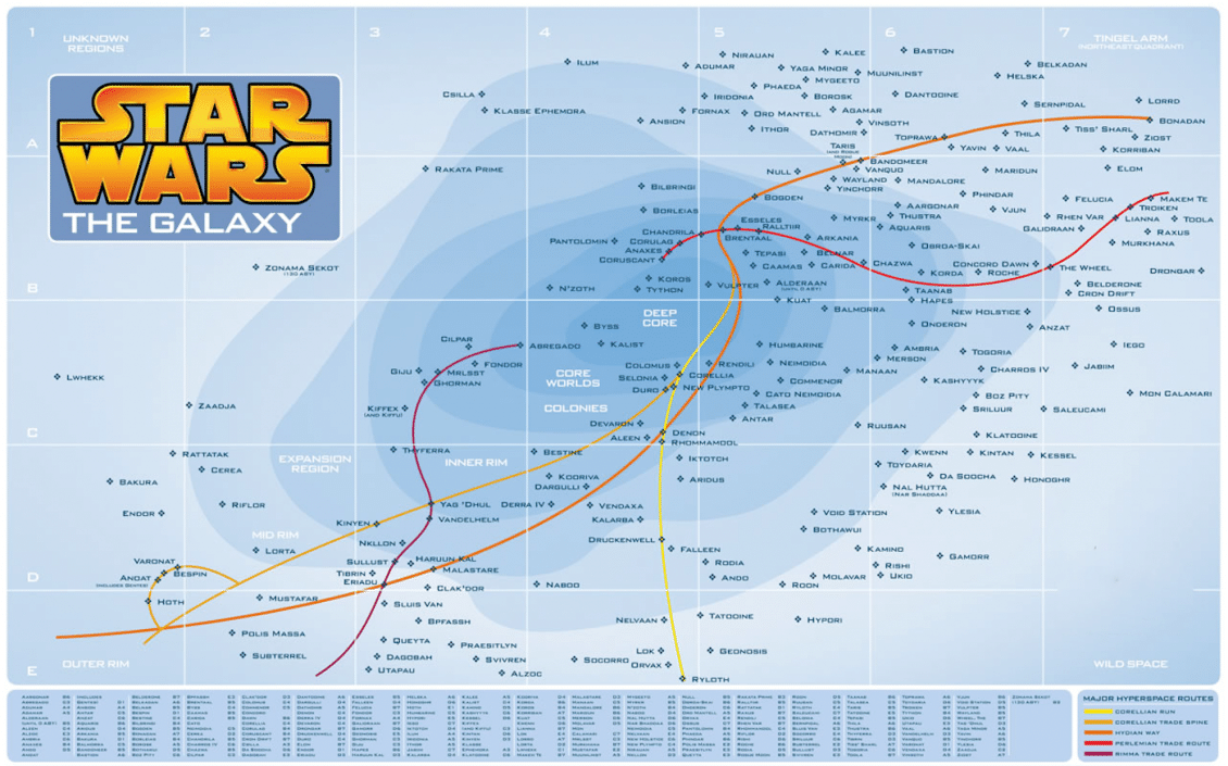 Outer Galaxy Wars Star Map Rim