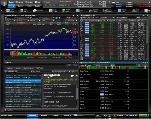 Etrade Options Trading Review, Cost  Etrade Pro Option Fees