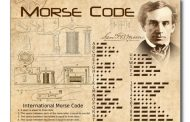 Happy Birthday! Samuel F.B. Morse