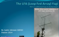 The Loop Fed Array Yagi by G0KSC