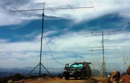 IARU Region 1 UHF & Up Contest