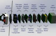 HuskySat-1 with 145/435 transponder to deploy from Cygnus