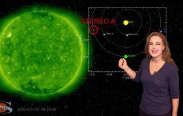 Solar Wind Pockets & Solar Orbiter Surprise | Solar Storm Forecast 02.28.2020