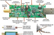 RTL-SDR BLOG V3 UNITS AND ANTENNAS BACK IN STOCK AT AMAZON