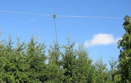 How to shorten your wire antenna without cutting it