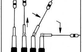 TRI-BAND MOBILE ANTENNAS – NGC – Comet Antennas
