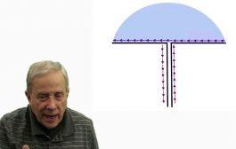 Impedance, Basic Description For Ham Radio With Jim Heath W6LG YouTube Elmer