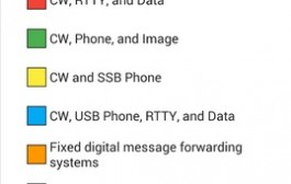US Amateur Radio Band Plan for Android