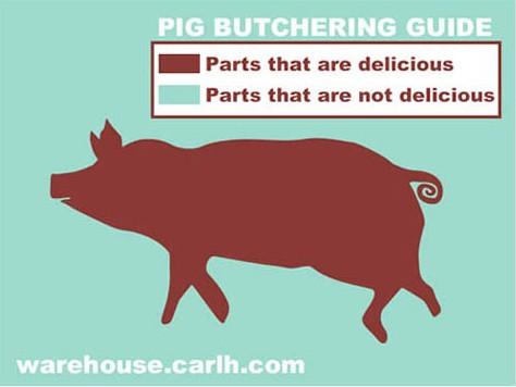 pork butchering guide