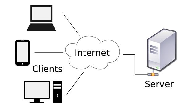 pengertian jaringan komputer adalah