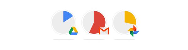 pengertian google drive
