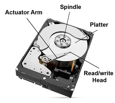 fungsi harddisk dan cara kerja harddisk