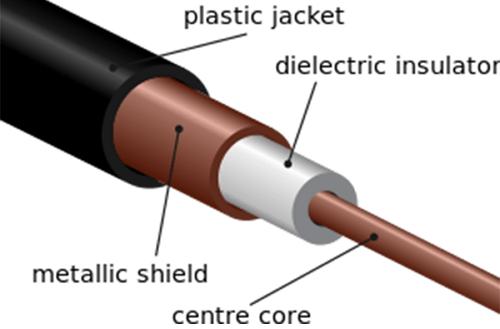 jenis jenis kabel coaxial