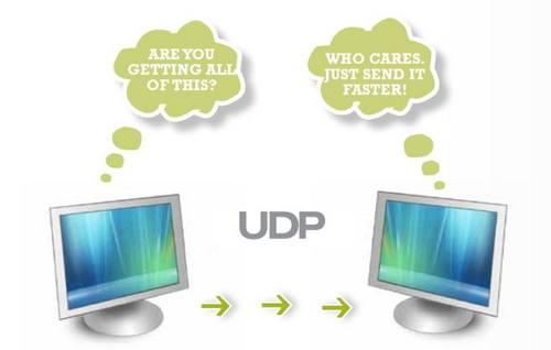 pengertian UDP adalah