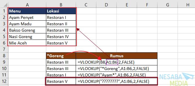 rumus VLOOKUP di Excel