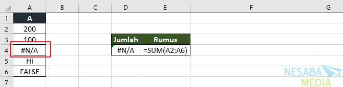 Contoh Fungsi SUM 5