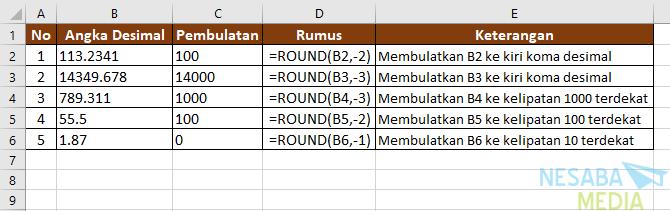 Cara Membulatkan Angka di Excel dengan fungsi ROUND III