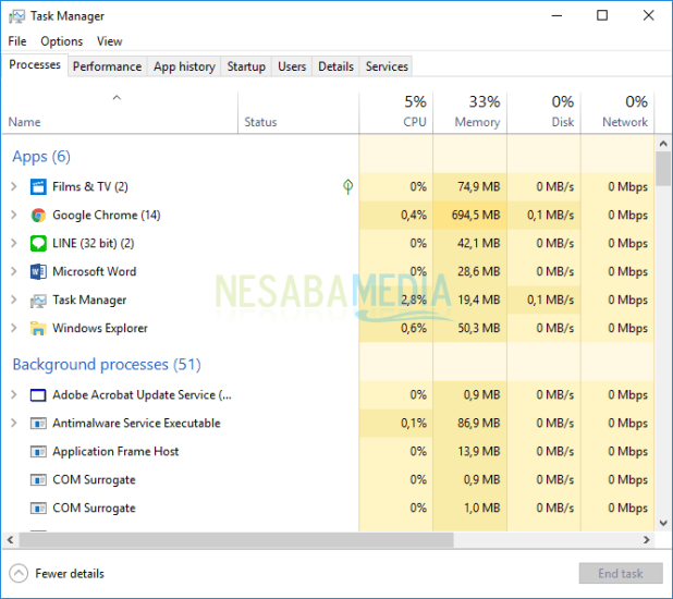 how to open task manager on laptop
