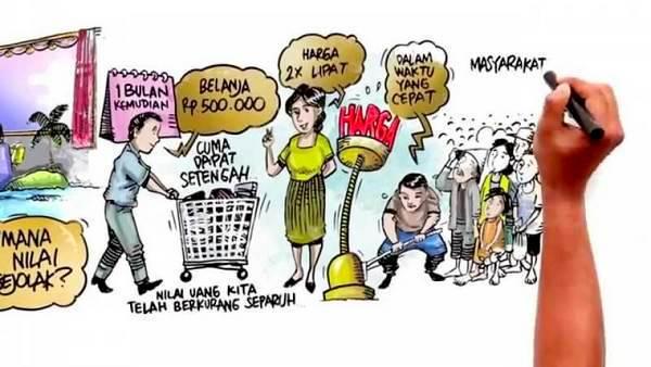 Dampak Inflasi
