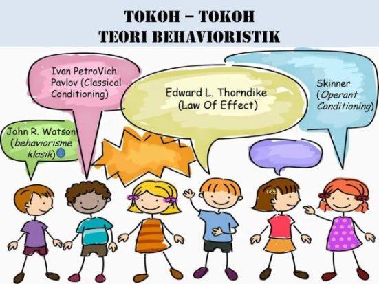 Theoretical Figures Behavioristic Learning