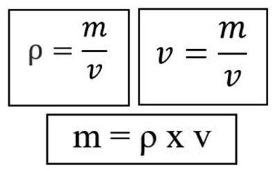 Type of Mass Formula