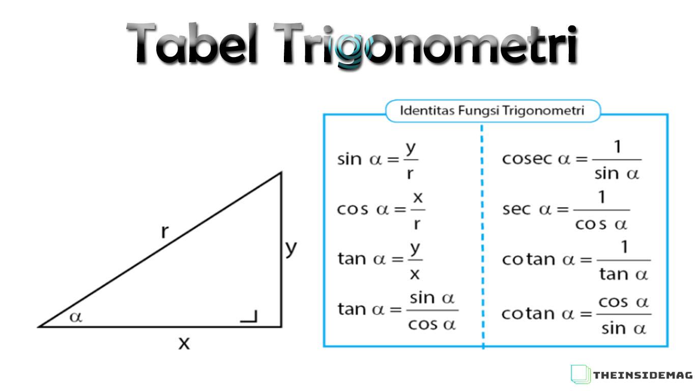 Rumus Trigonometri Contoh Soal Pembahasannya Lengkap