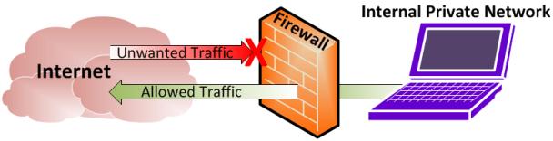 Jenis–jenis Firewall Transparant