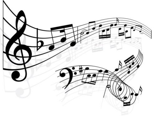 Pengertian Melodi Adalah