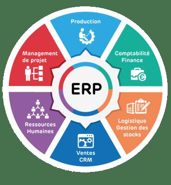 Pengertian Sistem Informasi Manajemen dan Contohnya