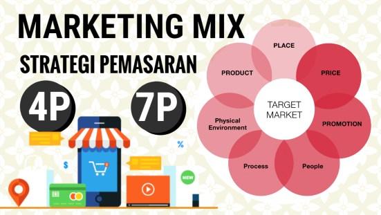 Pengertian marketing mix menurut para ahli